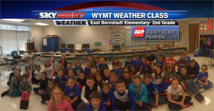 Look at all of these budding meteorologists!